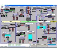Thiết kế phần mềm Scada - điều khiển giám sát tủ điện hệ thống bơm