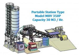 Cho Thuê Trạm Trộn 30 -45 m3/h - silo 45 - 60 Tấn Xi măng