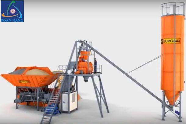 Video cấu tạo trạm trộn bê tông tự động
